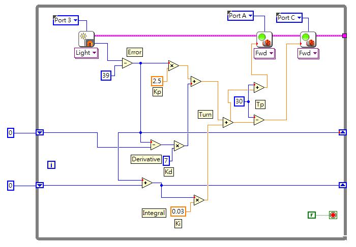 Labview Pid Wiring Diagram on pid control diagram, pid piping diagram, pid block diagram, ssr and pid diagram, home circuit diagram, pid schematics, pid ssr wiring, dutch bucket diagram,